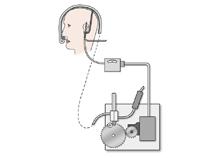 Kirschbaum O2 Controller
