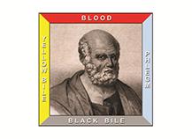 Hippocrates' 4 Humors